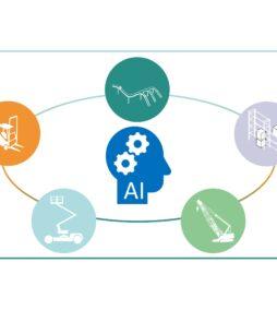 FEM Position Paper on AI
